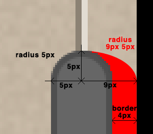 Scrollbar - slider